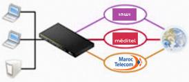 More bandwidth